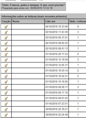 Screen Detalhes Módulo Gerenciamento de Contatos